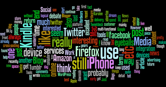 A Wordle for this Blog