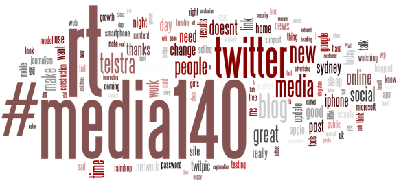 Gavin Costello Twitter Feed Wordle